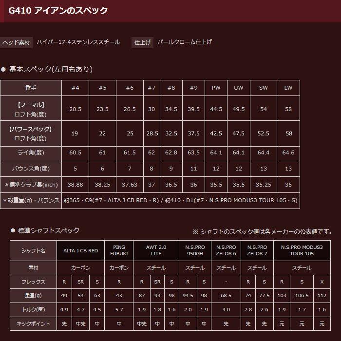 【左右選択可】PING ピン G410 アイアン MODUS3 TOUR125 7~PW (4本セット) 日本正規品 ping g410 IRON