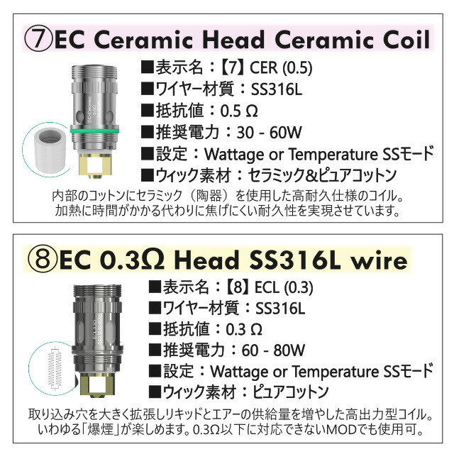 【!】【同材質5個セット】なんと9種類!正規品 Eleaf(イーリーフ) 交換用 コイル5個セット!MELO シリーズ用 アトマイザー純正・EC HEAD・iStick PICO・iStick Power NANO 専用 標準コイル・Atomizer Head・Aspire・Atlantis・Triton・VAPE・電子タバコ・禁煙