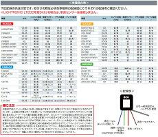 PZRacing/ピーゼットレーシングLIGHTRONICシフトライトユニバーサル(品番5段階表示LT200)