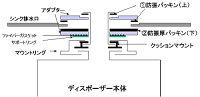 2段防振構造(防振3点パッキンと防振マウント)