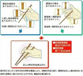 【お箸の持ち方】