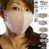 布マスク日本製デニム裏ガーゼ5重構造立体マスク洗えるマスクブルー/ネイビーメール便送料無料
