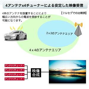 フルセグ地デジチューナー4×4/HDMI対応車載用地上デジタルTVチューナーワンセグ/フルセグチューナーフィルムアンテナ式