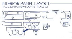ハイエース200系インテリアパネル12Pセット標準ボディ/1型/2型/3型