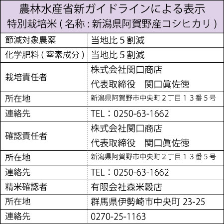 30年産 新潟県阿賀野産コシヒカリ 玄米 30kg 阿賀野産 特別栽培米【smtb-TD】【saitama】
