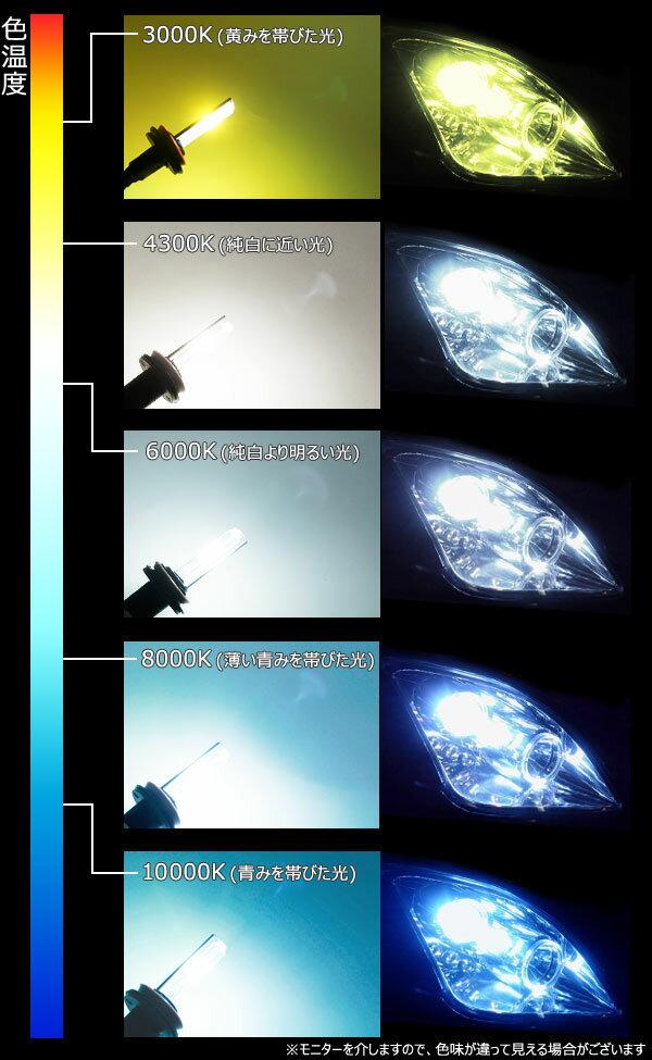 【送料無料】HB4HIDキット◆リレーレス配線◆薄型バラスト◆ケルビン数... 【楽天市場】HI