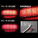 セレナ C24 LED リフレクター レッド リア テール バックラン...