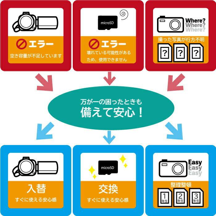 ★マイクロSDカード32GB×3個セット★