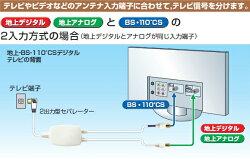 マスプロ分波器VU/BS(CS)セパレーターSR2-P