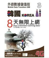 韓国プリペイドSIMカード8日間10GBデータ定額