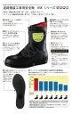 ノサックス 舗装用安全靴 HSKマジック 2