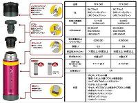 THERMOS(サーモス)新製品「山専ボトル」ステンレスボトル/0.9L/バーガンディー(BGD)FFX-900ボトル水筒アウトドア保温・保冷ボトルアウトドアギア
