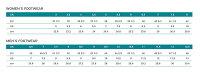HAGLOFS(ホグロフス)HAGLOFSROCICONGT/GALEBLUE/DYNAMITE(2K9)/7.5【smtb-MS】メーカー品番:491770