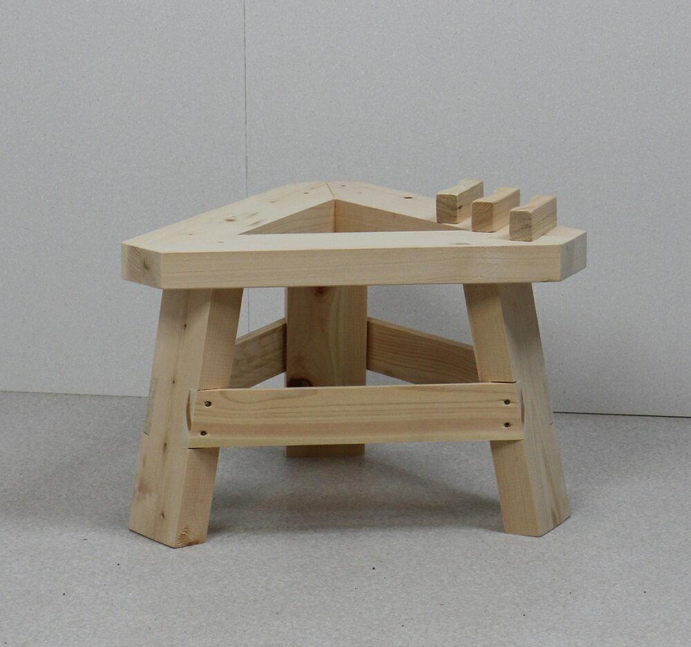 製菓・製パン器具, その他 1.5