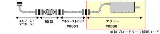 新品マフラー■アクティーバンHH3HH4純正同等/車検対応081-25