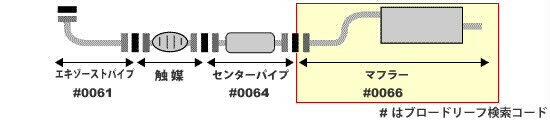 マフラー■パートナーEY9-100-110純正同等/車検対応082-119