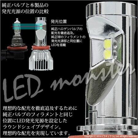 ☆LEDMONSTERL4600モンスターLEDフォグランプキットLEDカラー:ホワイト色温度:6600ケルビンバルブ規格:H8/H11/H16兼用、HB4、HB3、PSX26W、PSX24W