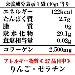 山形グミおきたまデラウェア【UHA味覚糖】-栄養成分表示