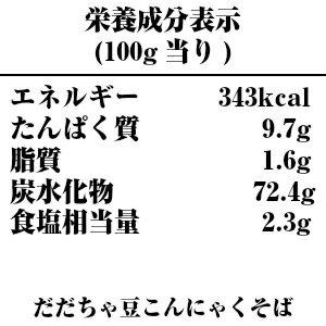 【酒井製麺所】山形秘伝の味元祖だだちゃ豆入りこんにゃくそば-栄養成分表示