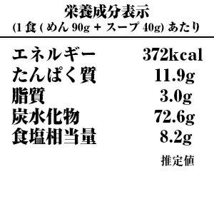 鳥中華-山形そば屋の中華-栄養成分表示