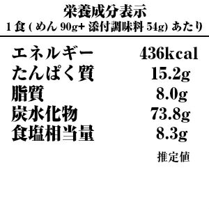 山形食べ比べ麺詰合せセット(肉そば)-栄養成分表示