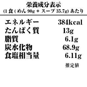 山形食べ比べ麺詰合せセット(極旨そば屋の中華)-栄養成分表示