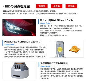 送料無料,LED,ヘッドライト,H4,Hi/Lo切替,CREE,ロービーム,国内最強モデル,2800ルーメン,全光束6400lm