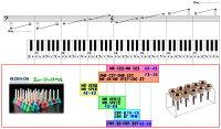 ゼンオンミュージックベルカラーハンド式タイプ8音セットCBR-8ハンドベル