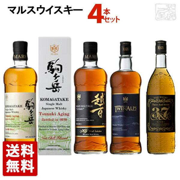 シングルモルト駒ヶ岳 津貫エージング Bottled in 2020