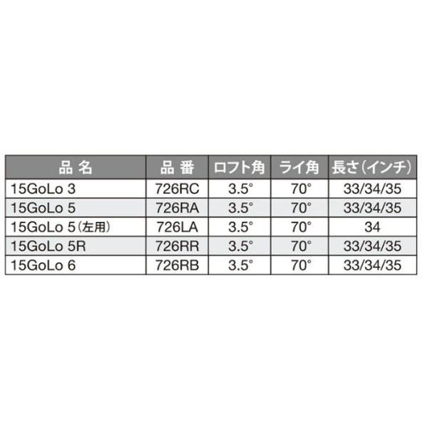 タイトリスト『15GoLo5R(726RR34)』
