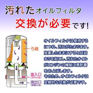オイルエレメントオイルフィルターMANNPEUGEOTプジョー407型式GH-D2用W7161