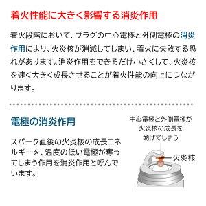 NGKイリジウムIXプラグスバルプレオ型式RA1/RA2用BKR5EIX-11(3184)4本セット 日本特殊陶業イリジウムプラグ点火プラグスパークプラグゆうパケット