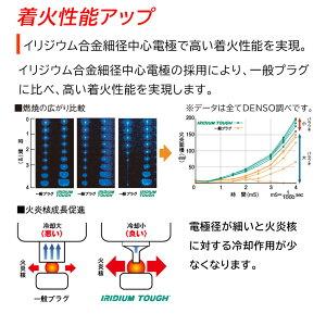 デンソーイリジウムタフプラグダイハツアトレー型式S220V/S230V用VK20Y(V91105620)3本セット|DENSOイリジウムプラグ点火プラグスパークプラグタフプラグゆうパケット