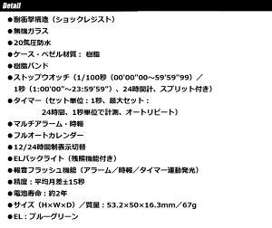 CASIO(カシオ)G-SHOCKDW-6900CR-1JF/3JF/7JF樹脂バンド