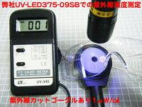 紫外線カットゴーグル