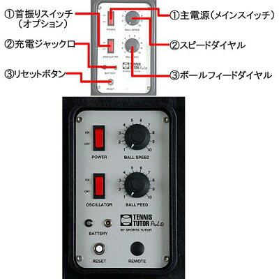 AC電源+ポータブルバッテリーモデル(内臓バッテリーなし)