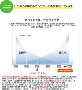 H4(Hi/Low)リレーレス/リレー付1灯バイク用HID屋のTYPE-SSSバラスト/55W/H1/H3/H7/H8/H11/HB3/HB4/HIDバルブ