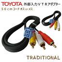 トヨタ 外部入力 VTRアダプター 【 50cmコード 】アイシス プ...