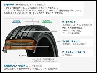 トーヨータイヤプロクセスT1スポーツSUV