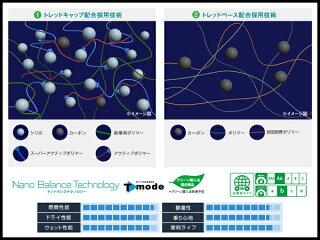 トーヨータイヤTRANPATH_ML