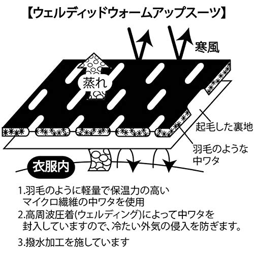 Tsurimusha(釣武者)『ウェルディッドウォームアップスーツ(5057)』