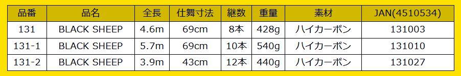 昌栄(SIYOUEI)TOOLランディングシャフトBLACKSHEEP3.9mNo.131-2釣り釣具ルアーソルトルアーショアゲームシーバスチヌ玉の柄ランディングネットランディングフレーム