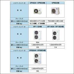 FDTVP1124HAG4AG-A三菱重工業務用エアコン4方向天井カセット形4馬力シングルホワイトパネル仕様超省エネ三相200Vワイヤードリモコン