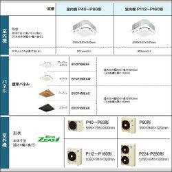 SZRC40BANTダイキン業務用エアコンS-ラウンドフロー1.5馬力ペア標準シリーズ標準省エネ三相200Vワイヤレスリモコン