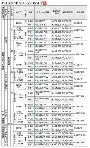 送料無料TOTOウォシュレット一体型便器ネオレストRHタイプ寒冷地(ヒーター付便器)セット品番:CES9877HMカラー選択可能