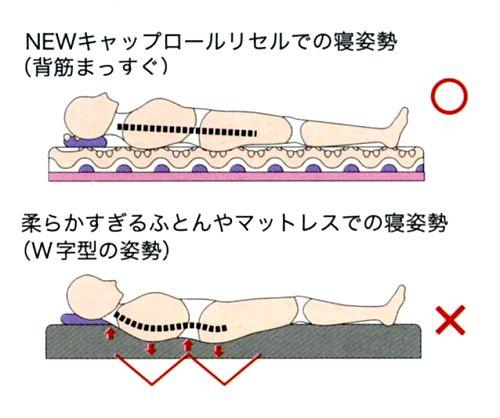 キャップロール シングル Jホワイト 敷ふとん 三つ折り 浅尾繊維