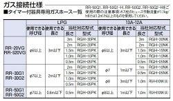 リンナイαかまど炊き炊飯器RR-S20VG(LP)
