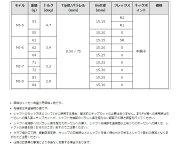 グラファイトデザイン_TOUR_AD_MJ_ツアーAD_MJシリーズ_ドライバーシャフト_[リシャフト工賃別・往復送料込]