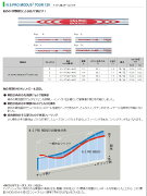 NIPPON_SHAFT_日本シャフト_N.S.PRO_MODUS3_TOUR_120_#5~PW_6本セット_アイアンシャフト_[リシャフト対応]
