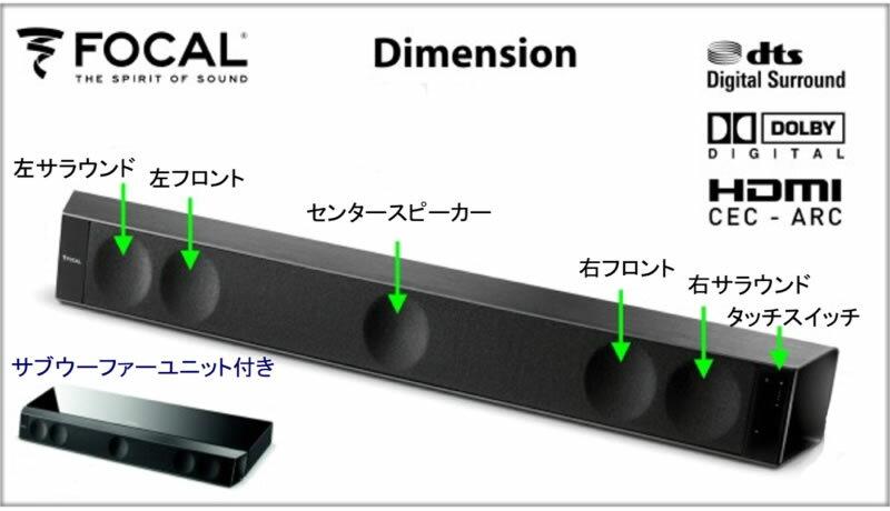 FOCAL - DIMENSION-SET(5chサウンドバー+専用サブウーハーセット)